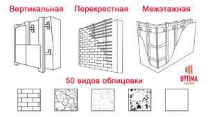 Варианты проекта систем