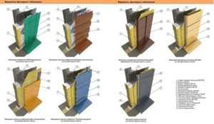 Виды фасадных систем